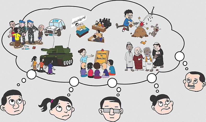 Konfliktlösung: Das Bild zeigt die Zeichnung mehrerer Personen, die an Konflikte denken, die teilweise gelöst werden oder auch nicht