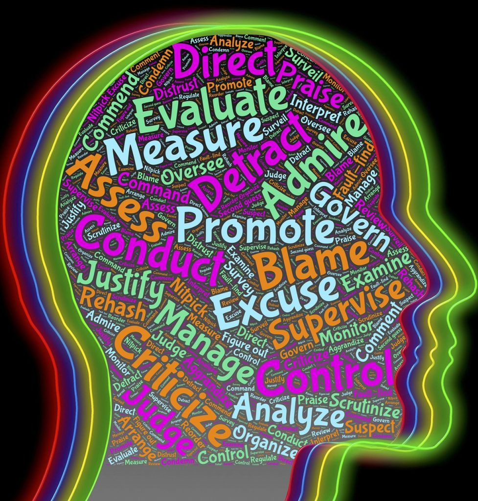 Umriss eines Kopfes mit einer Schlagwortwolke auf Englisch: Justify, Excuse, Blame, Criticize usw.