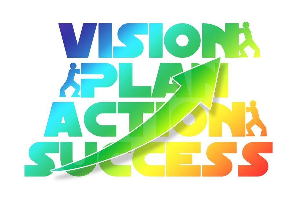 Grafik mit den Worten Vision - Plan - Action - Success und einem Pfeil nach rechts oben