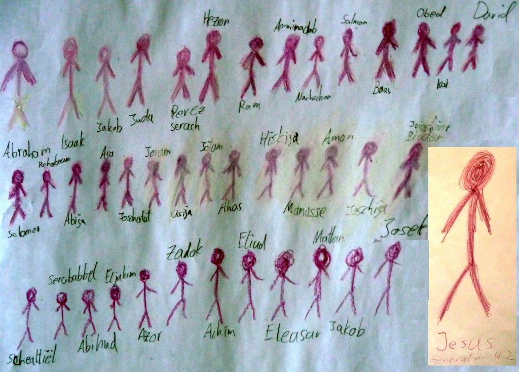Die 42 Generationen zwischen Abraham und Jesus nach Matthäus 1